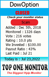 http://toponemonitor.com/?a=details&lid=2046