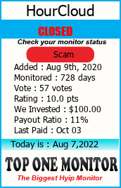 Monitored by TopOneMonitor